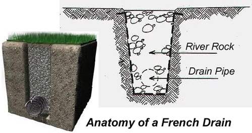 Filter Fabric For Catch Basins